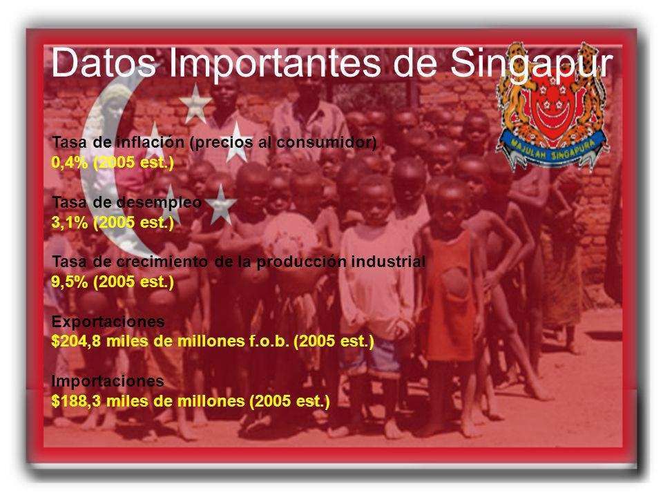 Datos Importantes de Singapur