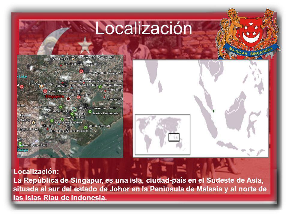 Localización Localización: