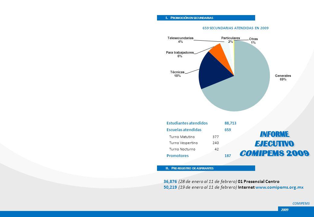 659 SECUNDARIAS ATENDIDAS EN 2009