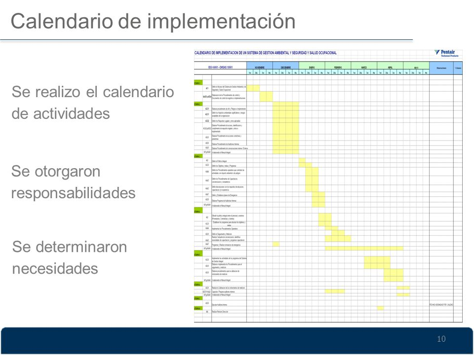 Calendario de implementación