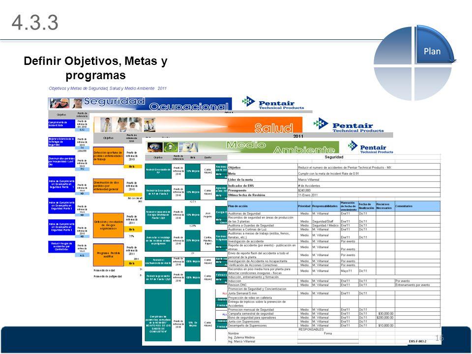 Definir Objetivos, Metas y programas