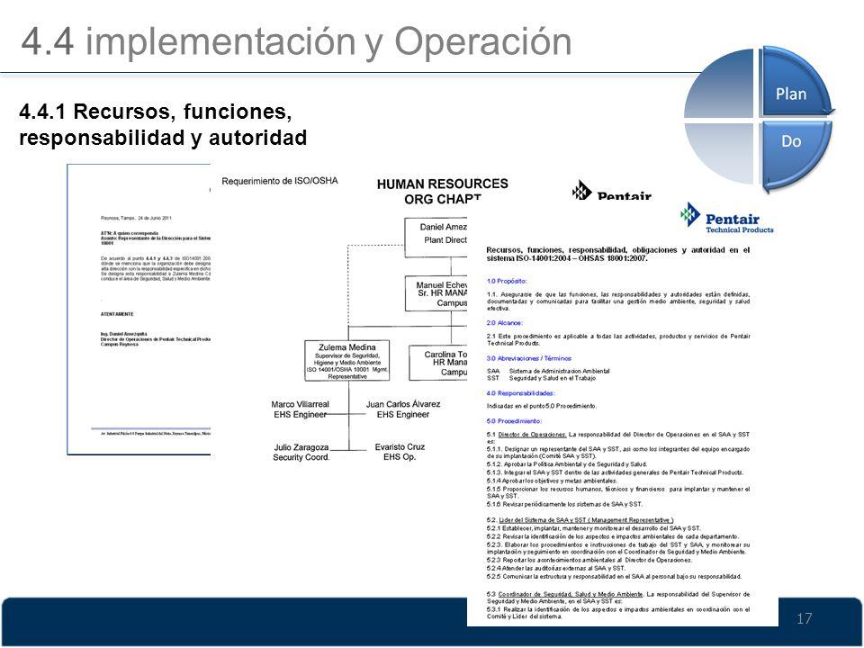 4.4 implementación y Operación