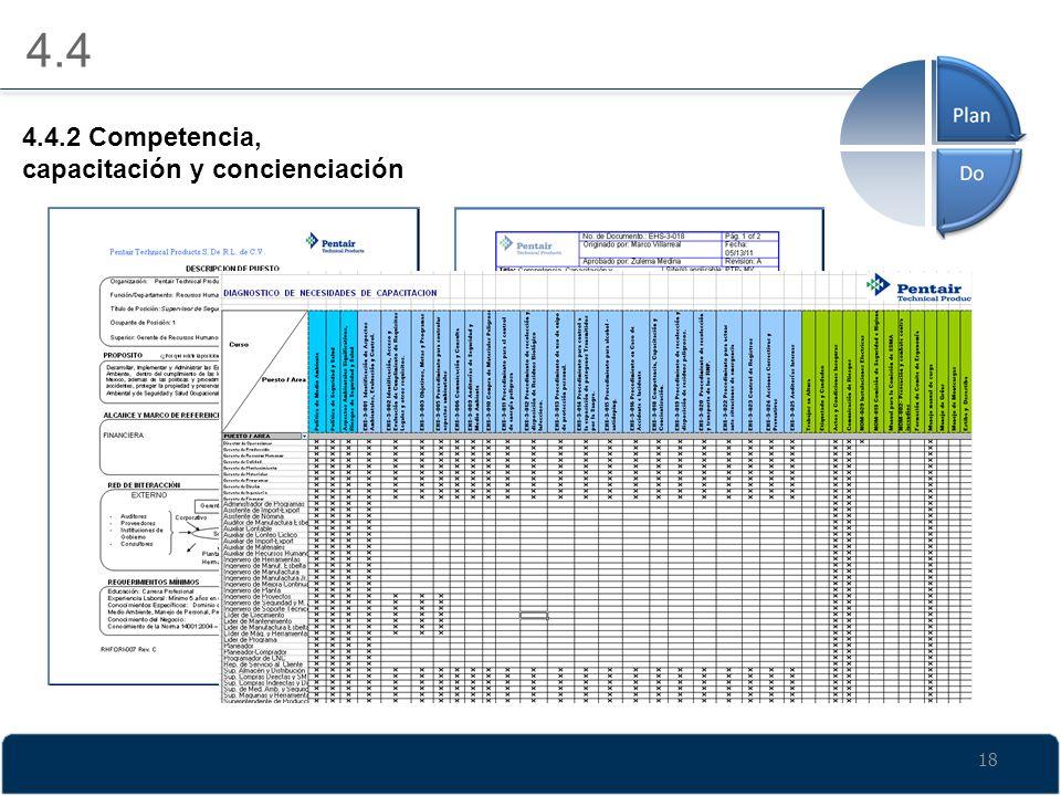 4.4 4.4.2 Competencia, capacitación y concienciación 18