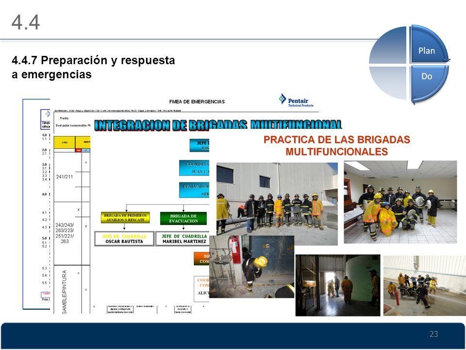 4.4 4.4.7 Preparación y respuesta a emergencias 23