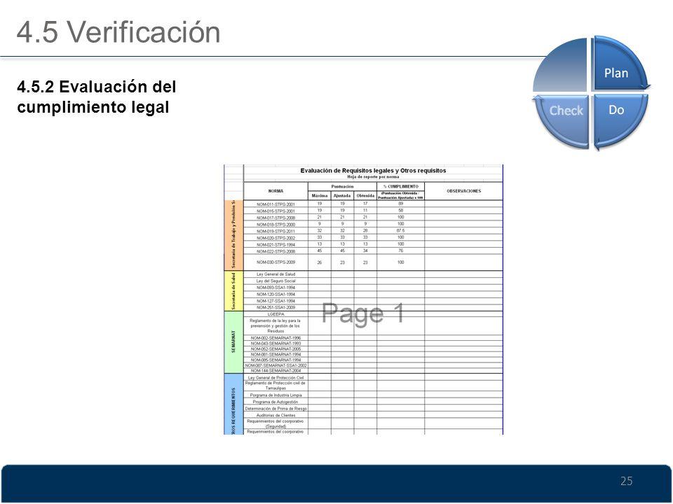 4.5 Verificación 4.5.2 Evaluación del cumplimiento legal 25