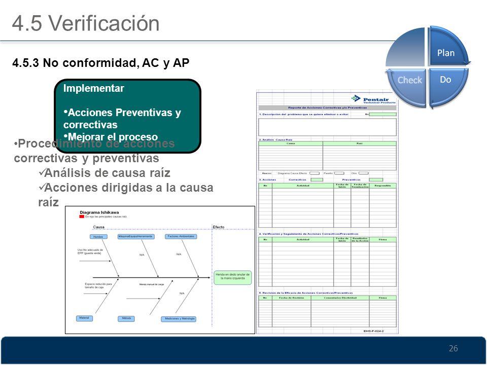 4.5 Verificación 4.5.3 No conformidad, AC y AP