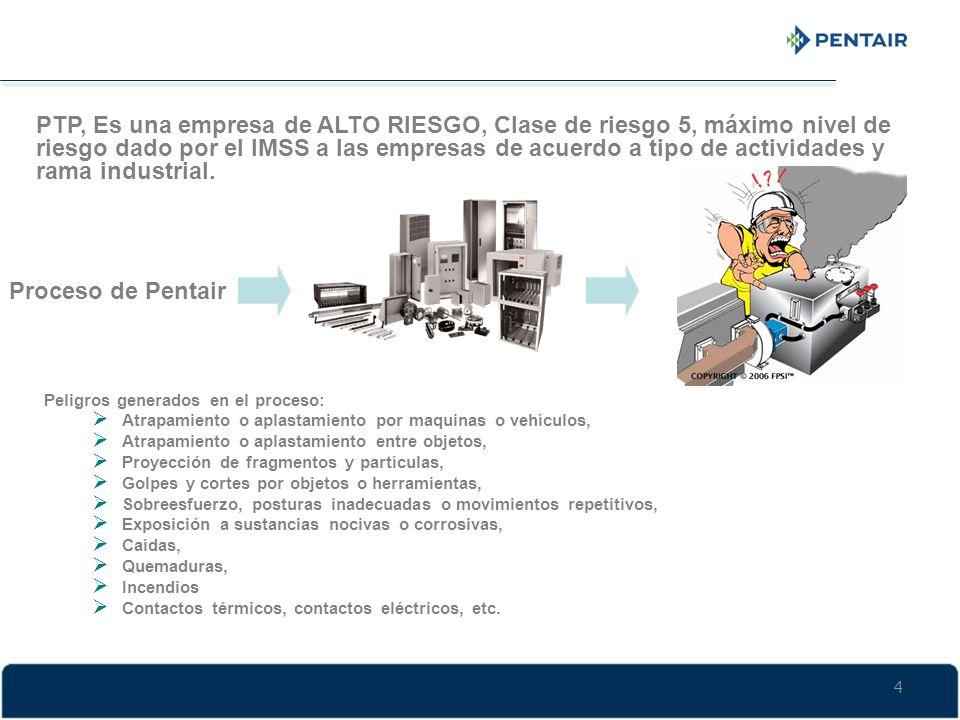 PTP, Es una empresa de ALTO RIESGO, Clase de riesgo 5, máximo nivel de riesgo dado por el IMSS a las empresas de acuerdo a tipo de actividades y rama industrial.