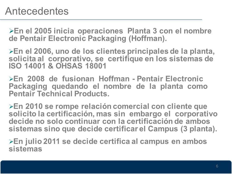 Antecedentes En el 2005 inicia operaciones Planta 3 con el nombre de Pentair Electronic Packaging (Hoffman).
