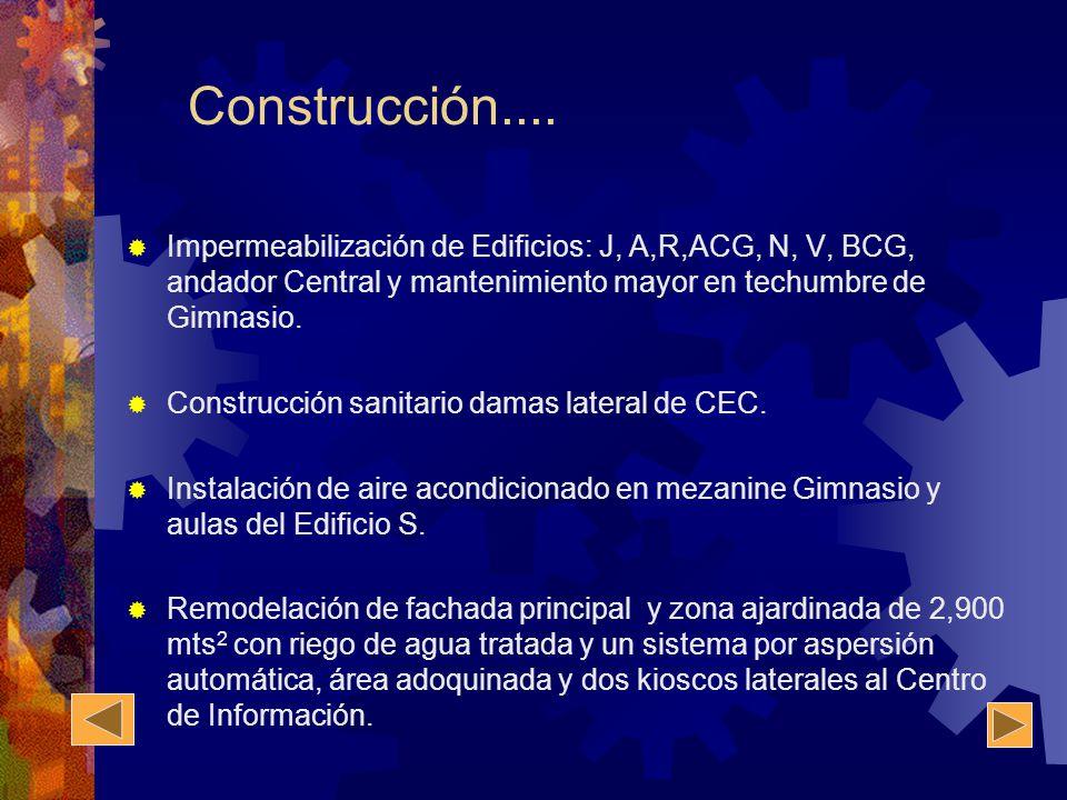 Construcción.... Impermeabilización de Edificios: J, A,R,ACG, N, V, BCG, andador Central y mantenimiento mayor en techumbre de Gimnasio.