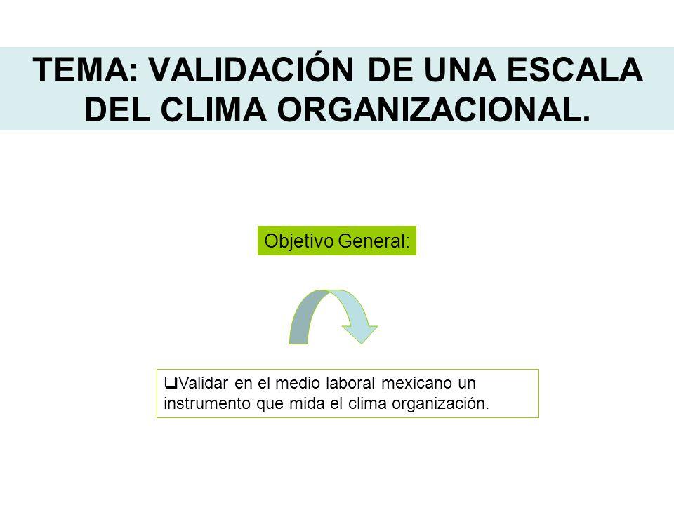 TEMA: VALIDACIÓN DE UNA ESCALA DEL CLIMA ORGANIZACIONAL.