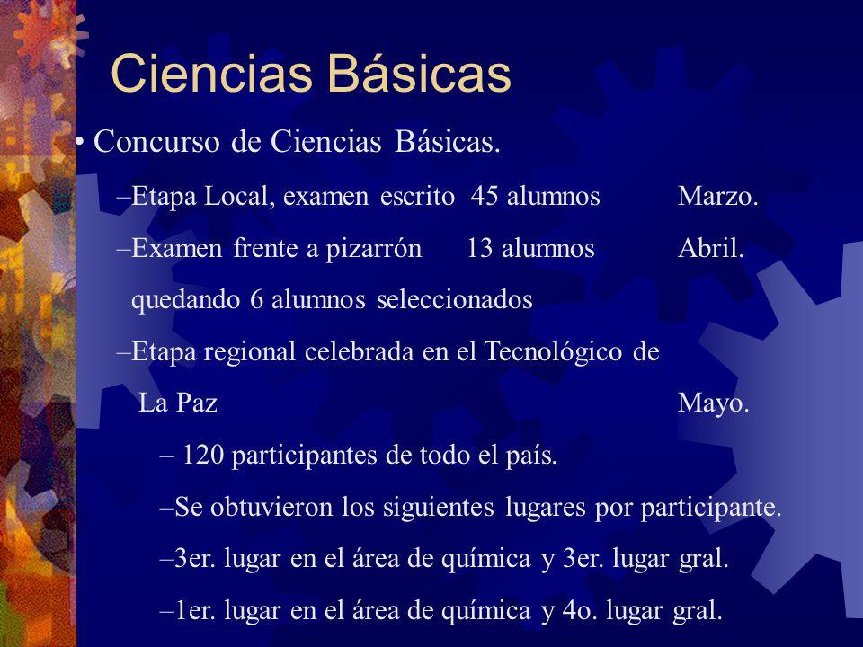 Ciencias Básicas Concurso de Ciencias Básicas.