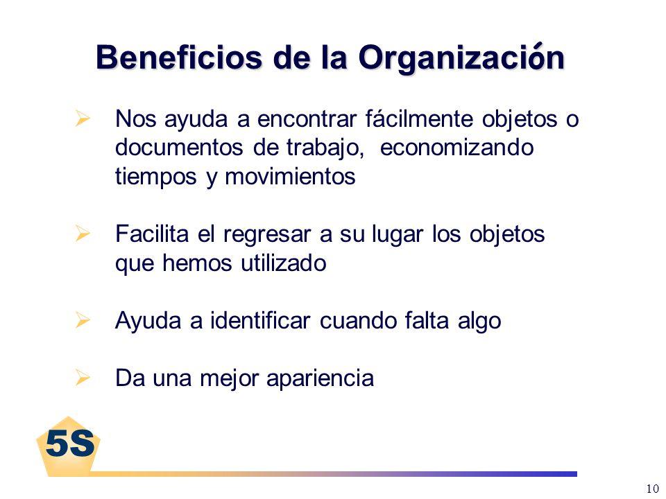 Beneficios de la Organización