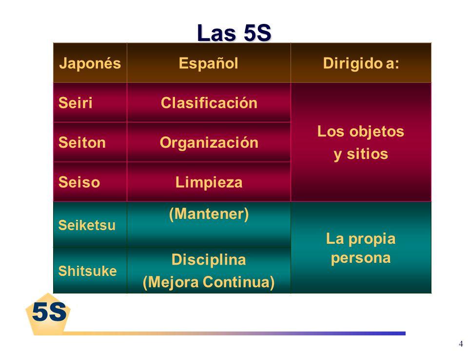 Las 5S Japonés Español Dirigido a: Seiri Clasificación Los objetos