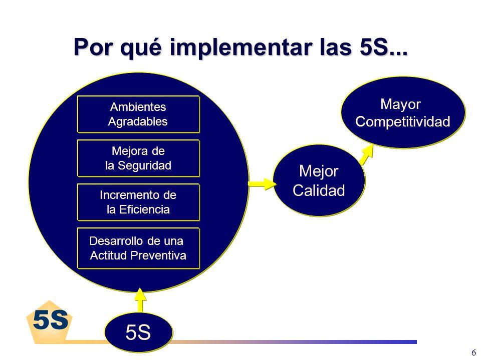 Por qué implementar las 5S...