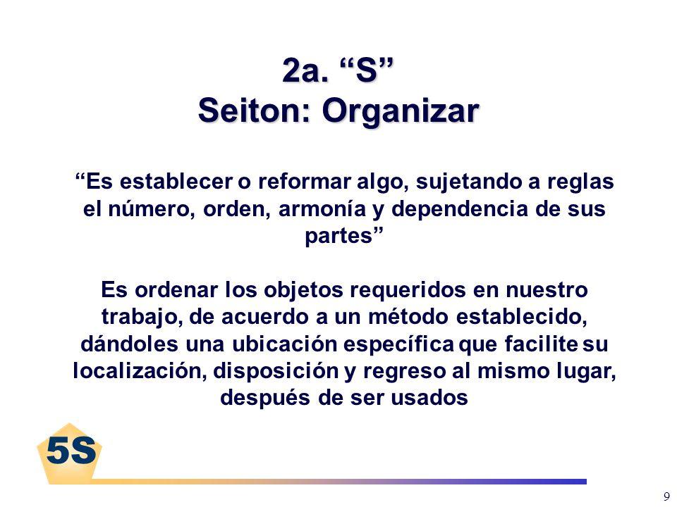 2a. S Seiton: Organizar