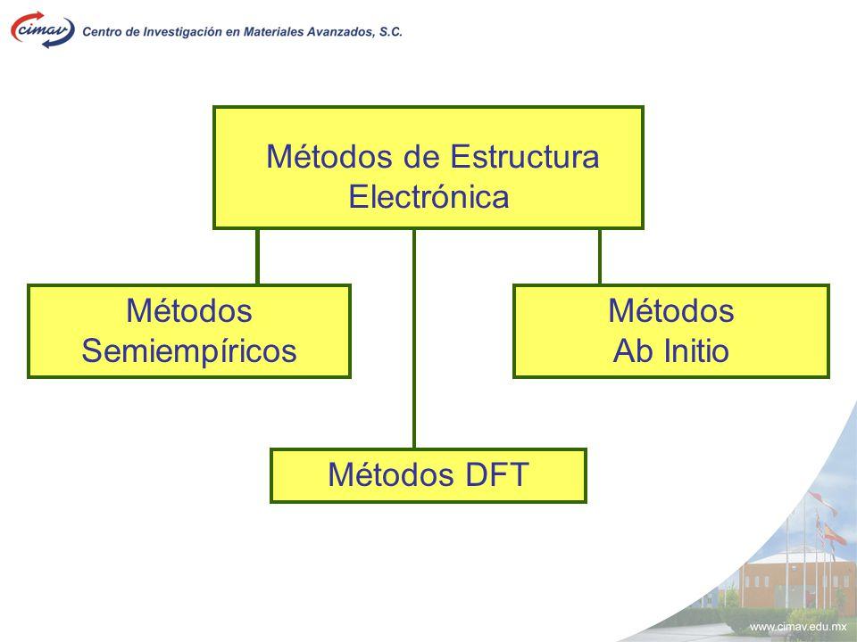 Métodos de Estructura Electrónica