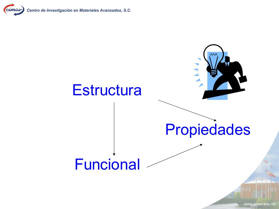 Estructura Propiedades Funcional