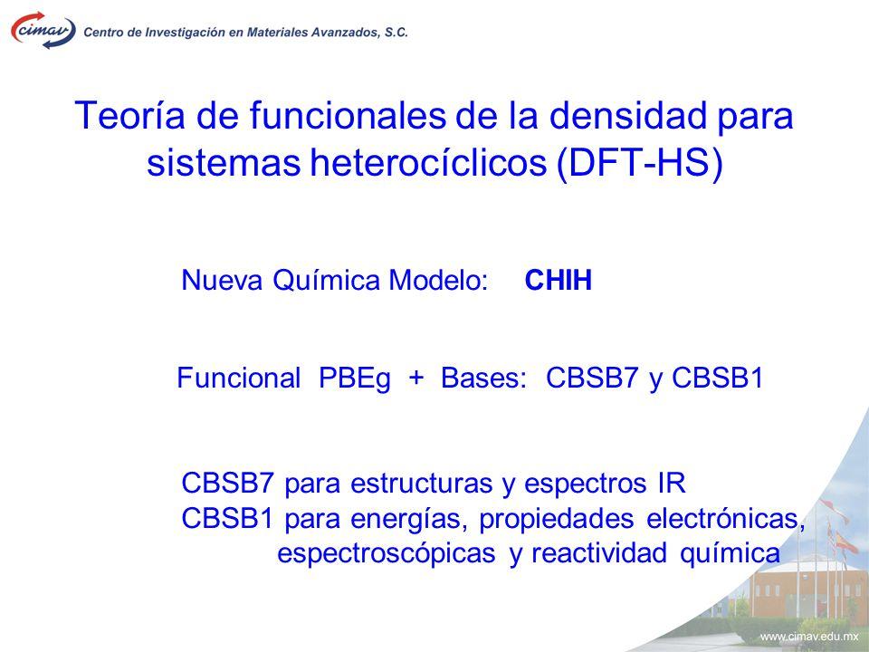 Funcional PBEg + Bases: CBSB7 y CBSB1