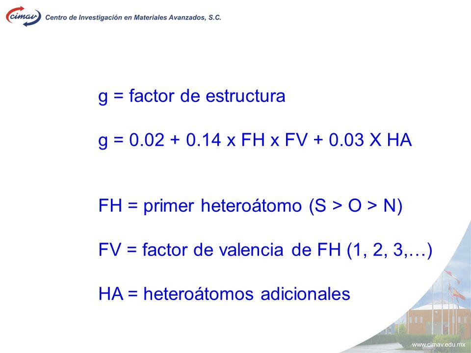 g = factor de estructura