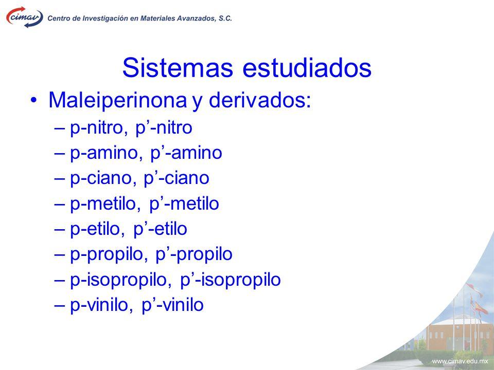 Sistemas estudiados Maleiperinona y derivados: p-nitro, p'-nitro