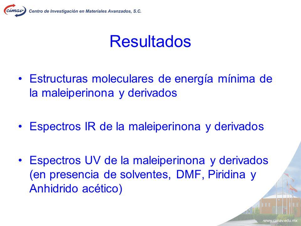 Resultados Estructuras moleculares de energía mínima de la maleiperinona y derivados. Espectros IR de la maleiperinona y derivados.