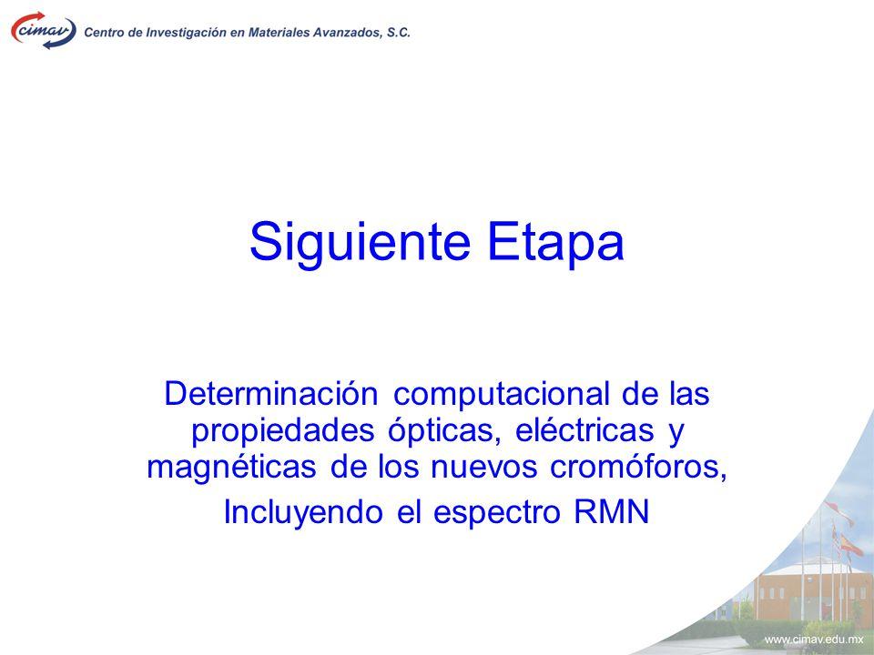 Incluyendo el espectro RMN
