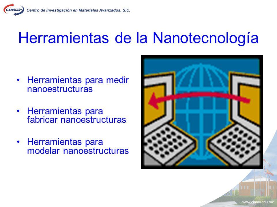 Herramientas de la Nanotecnología