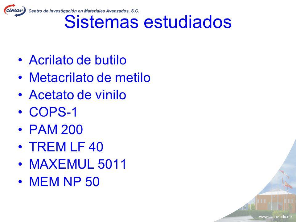 Sistemas estudiados Acrilato de butilo Metacrilato de metilo