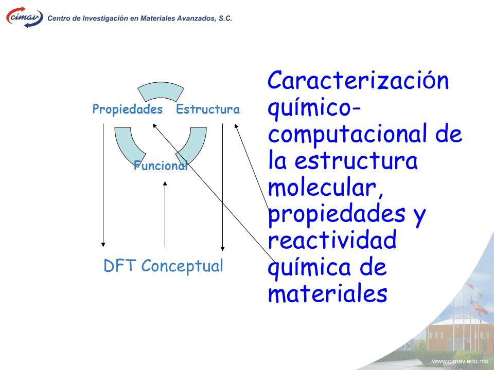 Caracterización químico-computacional de la estructura molecular, propiedades y reactividad química de materiales