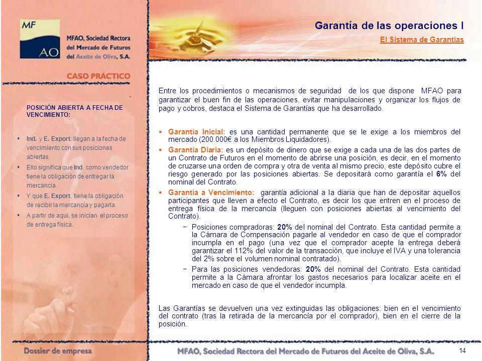 Garantía de las operaciones I