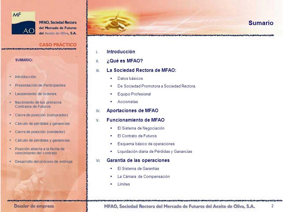 Sumario Introducción ¿Qué es MFAO La Sociedad Rectora de MFAO: