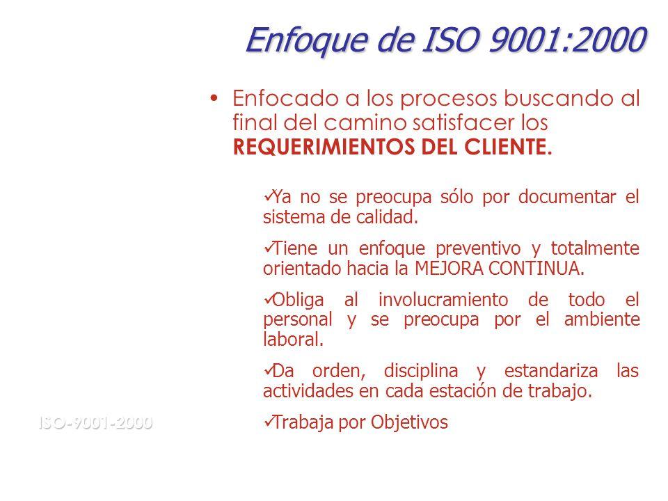 Enfoque de ISO 9001:2000 Enfocado a los procesos buscando al final del camino satisfacer los REQUERIMIENTOS DEL CLIENTE.
