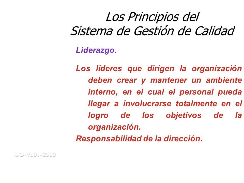 Los Principios del Sistema de Gestión de Calidad