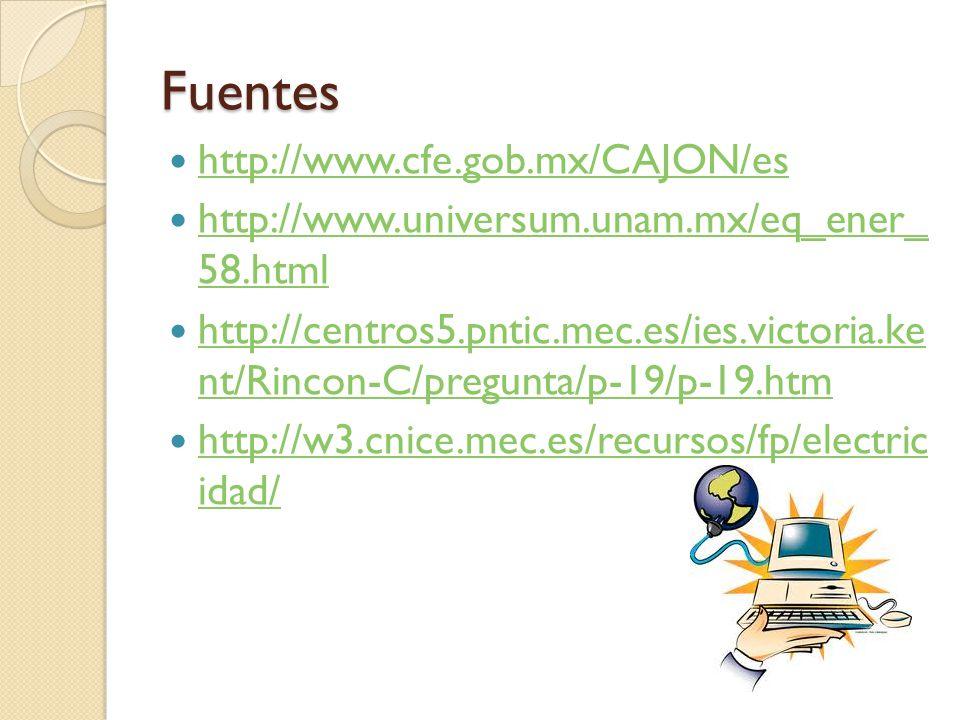 Fuentes http://www.cfe.gob.mx/CAJON/es