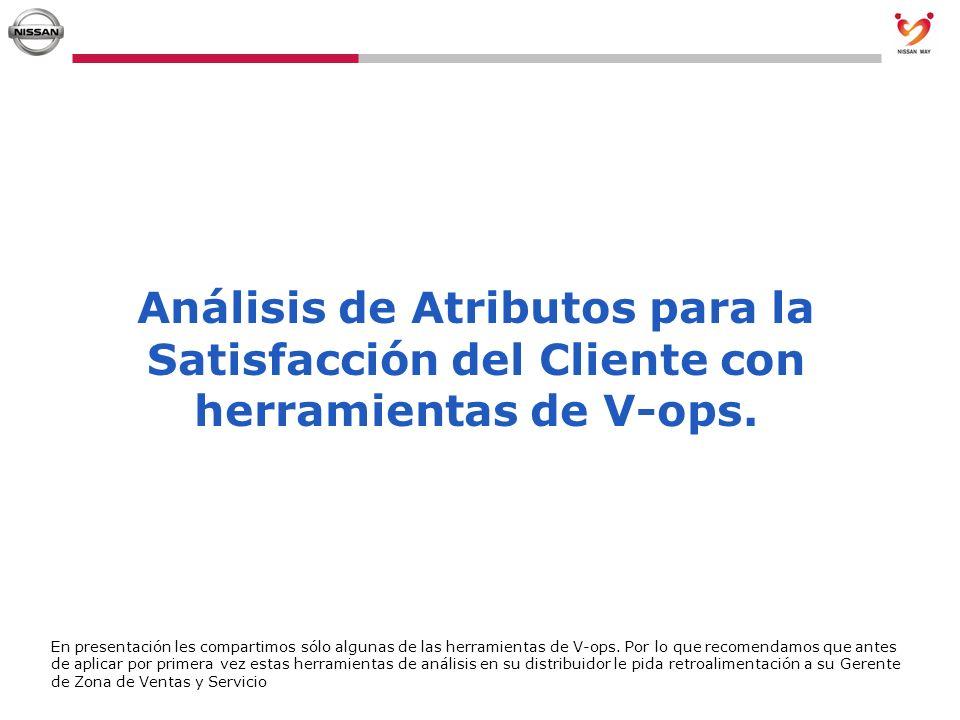 Análisis de Atributos para la Satisfacción del Cliente con herramientas de V-ops.