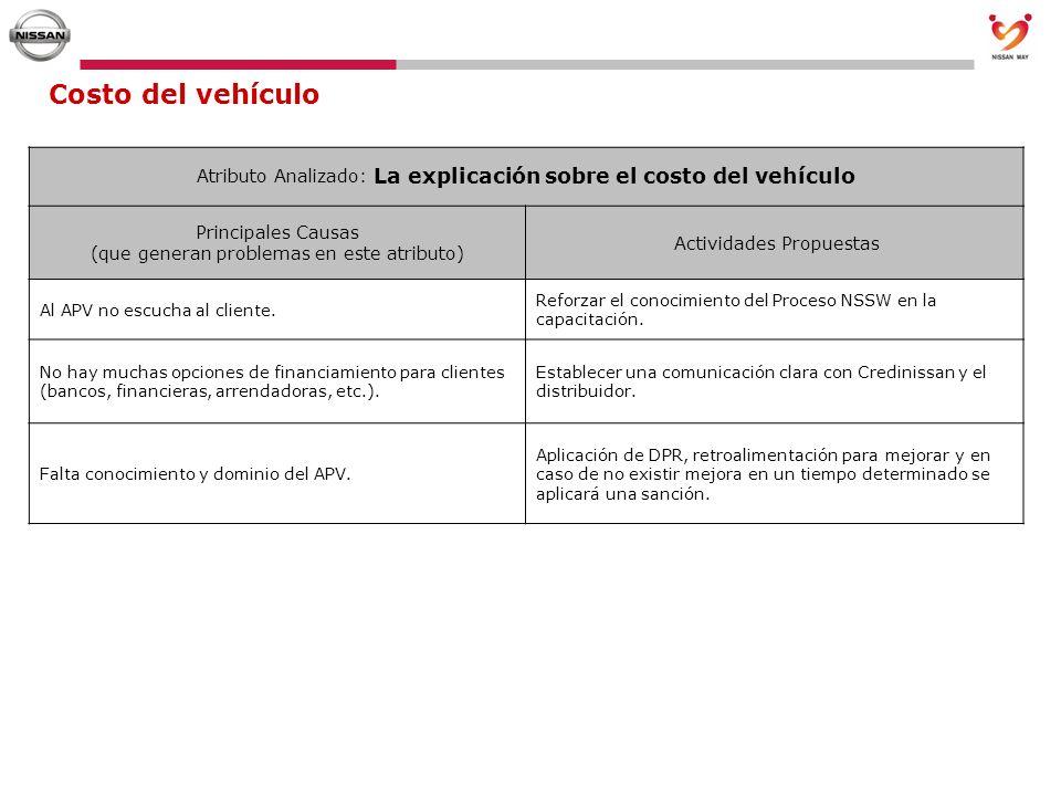 Costo del vehículo Atributo Analizado: La explicación sobre el costo del vehículo. Principales Causas (que generan problemas en este atributo)