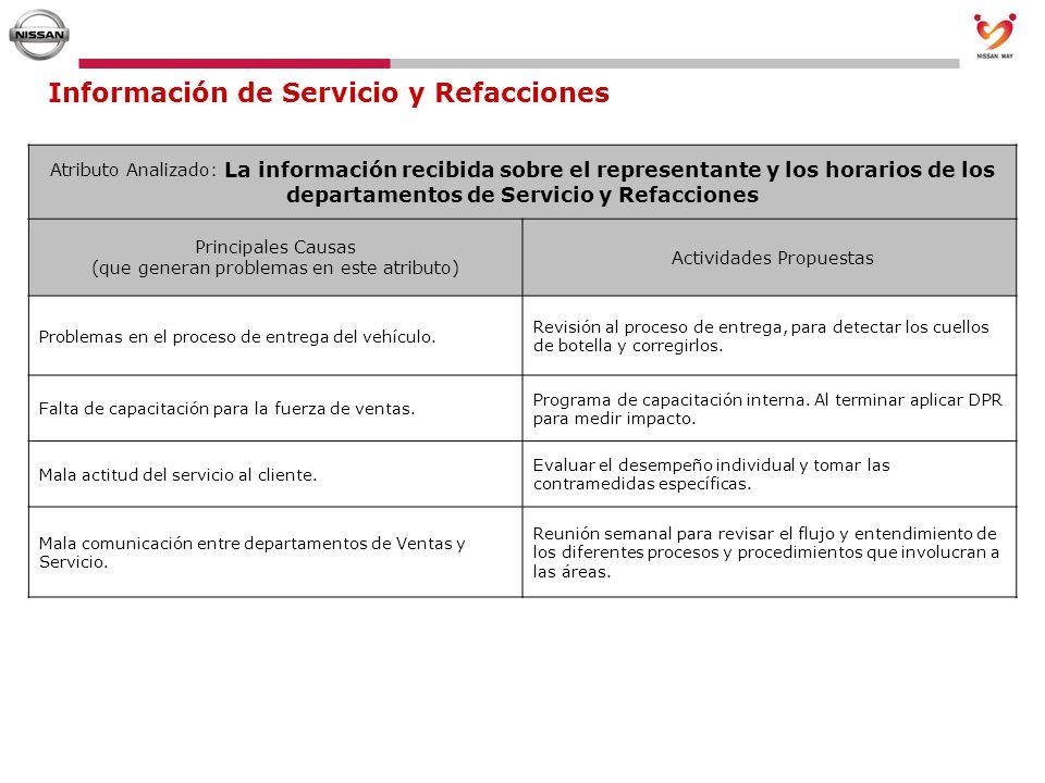 Información de Servicio y Refacciones