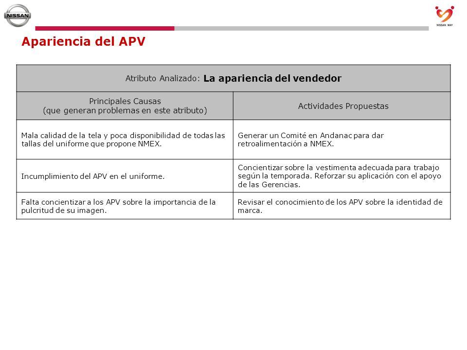 Apariencia del APV Atributo Analizado: La apariencia del vendedor
