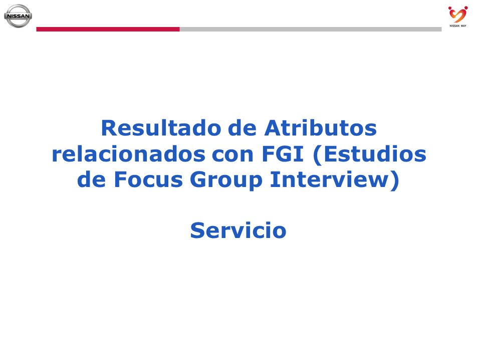 Resultado de Atributos relacionados con FGI (Estudios de Focus Group Interview)