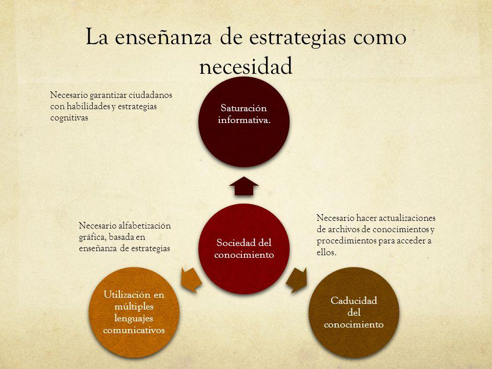 La enseñanza de estrategias como necesidad