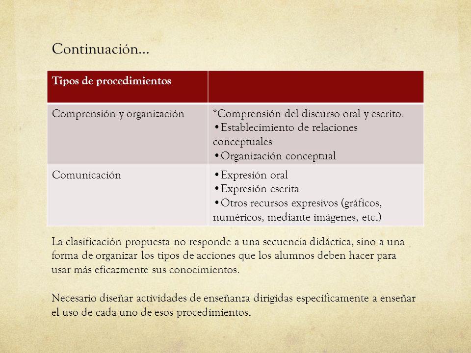 Continuación… Tipos de procedimientos Comprensión y organización
