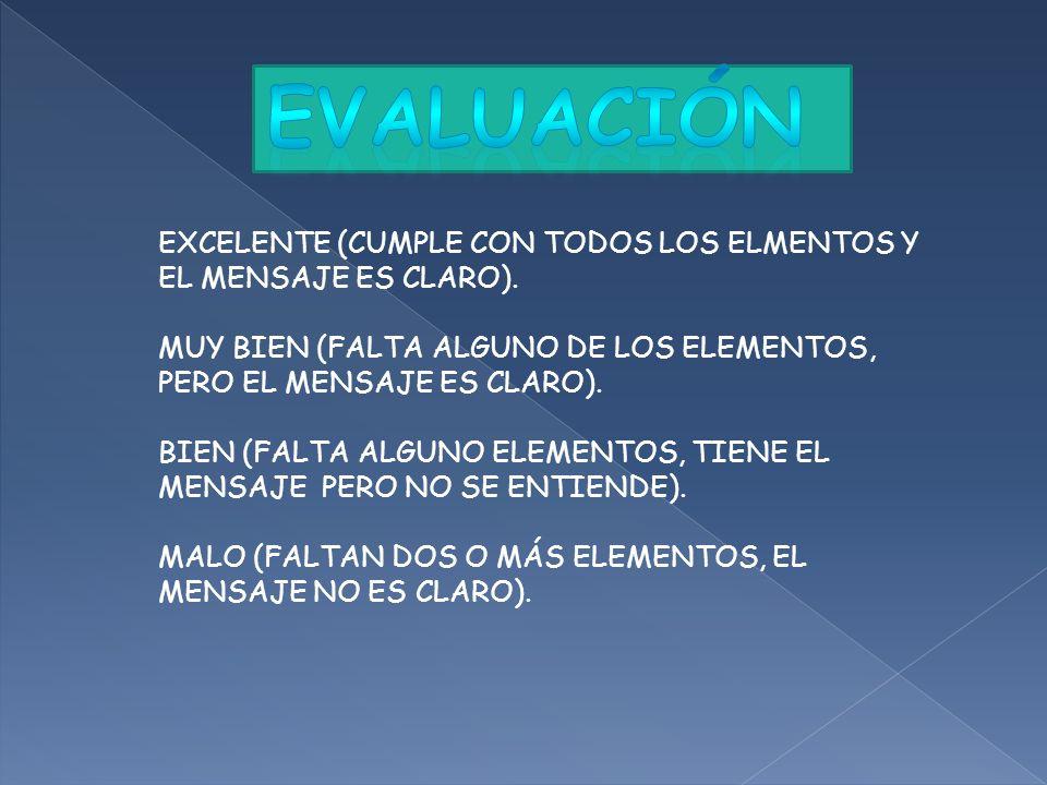 Evaluación EXCELENTE (CUMPLE CON TODOS LOS ELMENTOS Y EL MENSAJE ES CLARO). MUY BIEN (FALTA ALGUNO DE LOS ELEMENTOS, PERO EL MENSAJE ES CLARO).