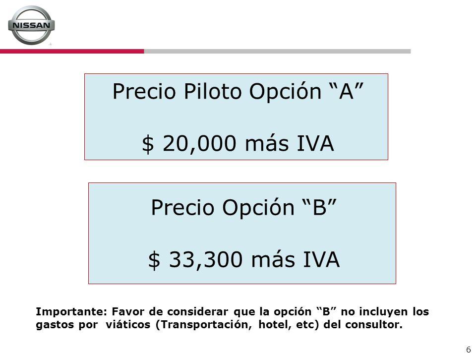 Precio Piloto Opción A