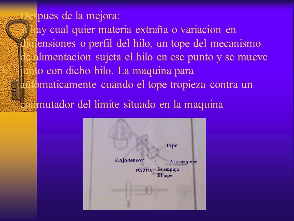Despues de la mejora: si hay cual quier materia extraña o variacion en dimensiones o perfil del hilo, un tope del mecanismo de alimentacion sujeta el hilo en ese punto y se mueve junto con dicho hilo. La maquina para automaticamente cuando el tope tropieza contra un conmutador del limite situado en la maquina