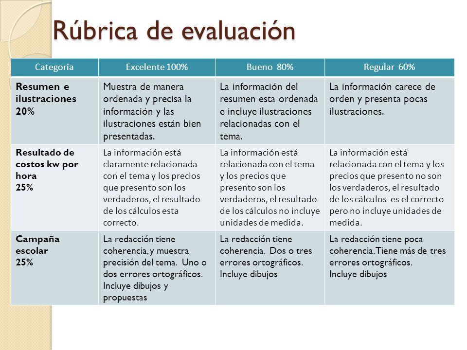 Rúbrica de evaluación Resumen e ilustraciones 20%
