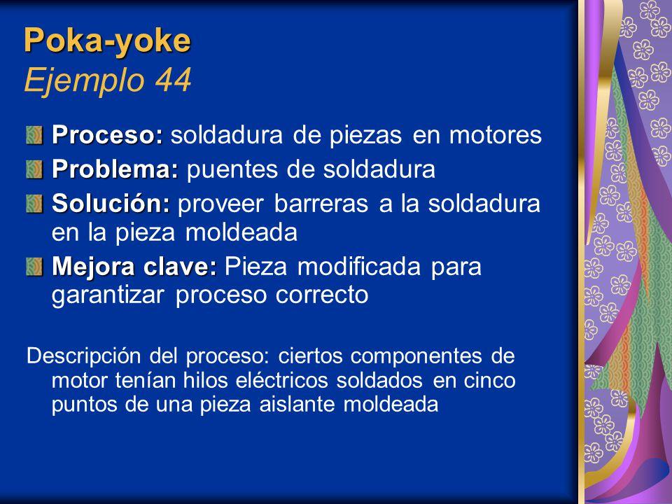 Poka-yoke Ejemplo 44 Proceso: soldadura de piezas en motores