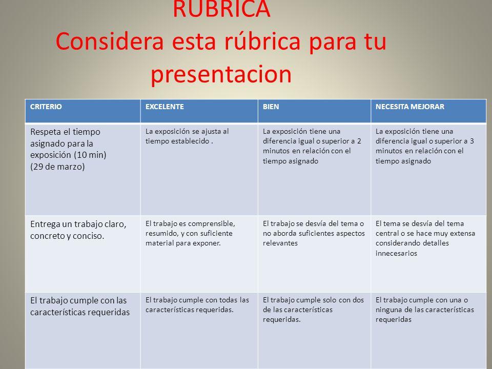 RÚBRICA Considera esta rúbrica para tu presentacion