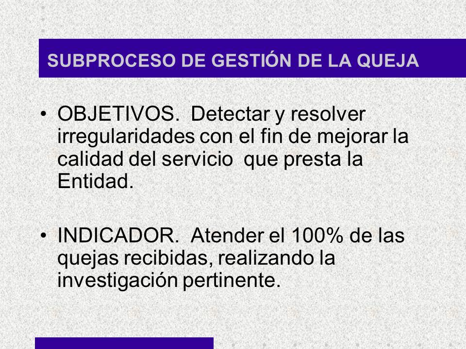 SUBPROCESO DE GESTIÓN DE LA QUEJA