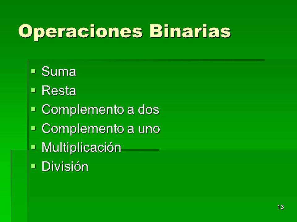 Operaciones Binarias Suma Resta Complemento a dos Complemento a uno