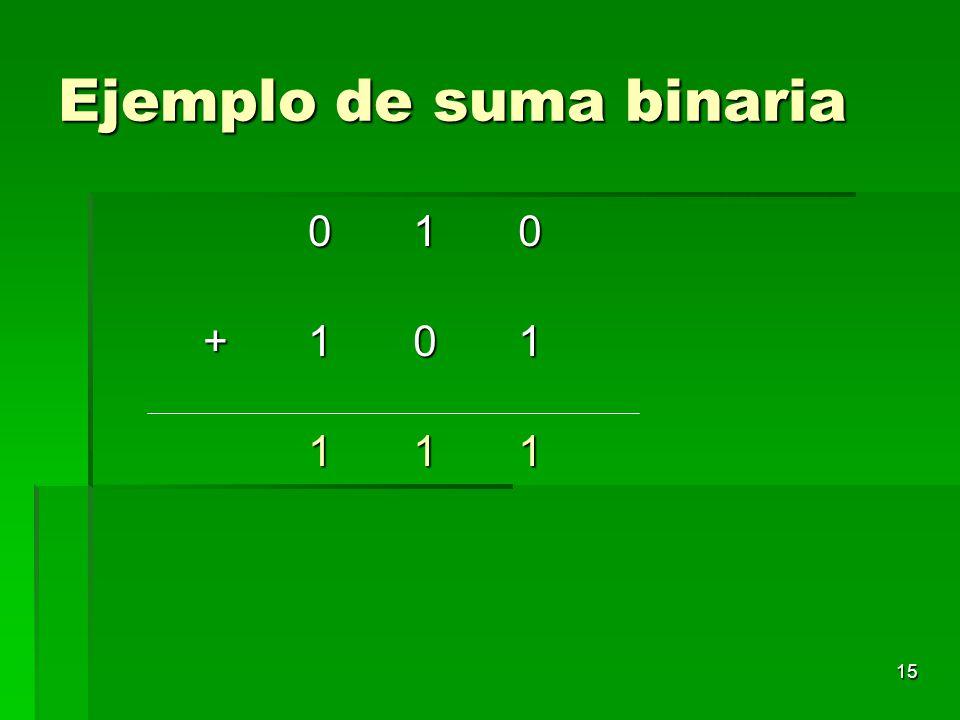 Ejemplo de suma binaria